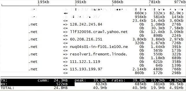 Linux安装iftop流量监控工具 - 第1张  | Мало(mano) BLOG
